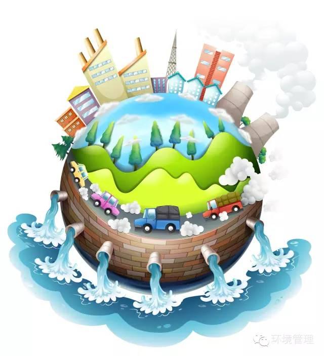 环境 污染